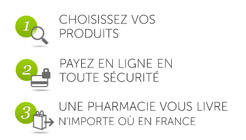 Principe du site 1001 pharmacies